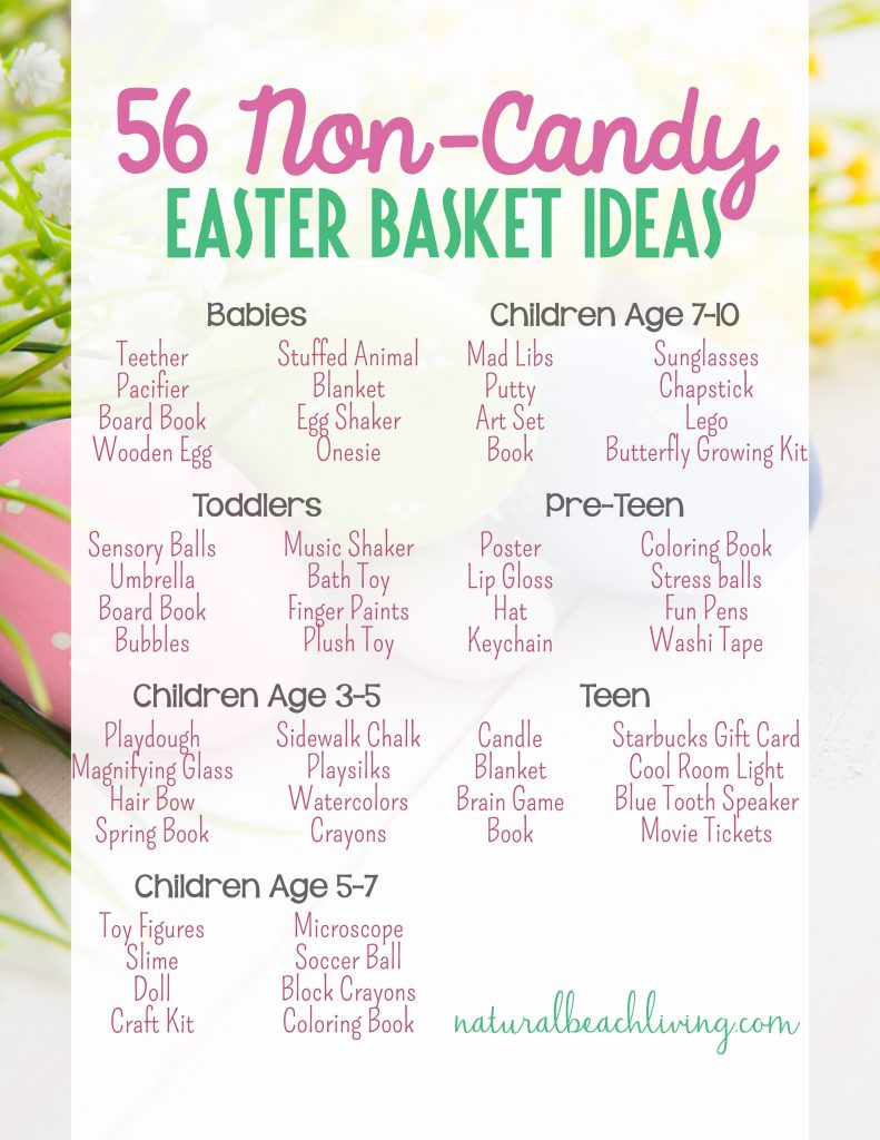 100+  Easter Gift Ideas for Kids and Easter Basket Ideas that are full of fun things your children will love without the candy. Get creative with fun Easter basket ideas for kids that are cheap and fun. Get crafty, add games, playdough, and even Science kits to their Easter Basket with these perfect No Candy Easter Basket ideas.
