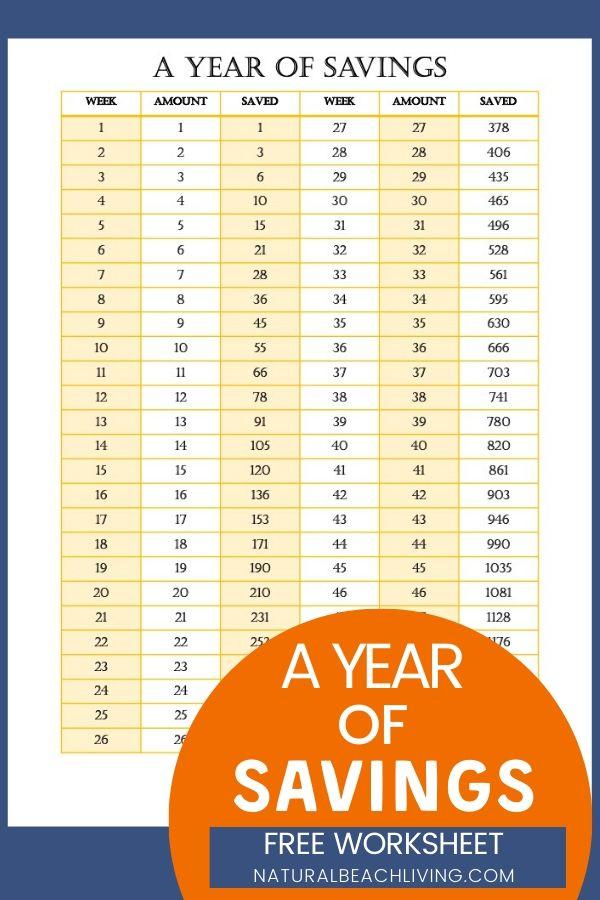 A Year of Savings with a Saving Money Challenge Printable
