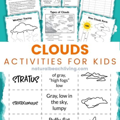 Clouds Activities for Kindergarten and Types of Clouds Activities